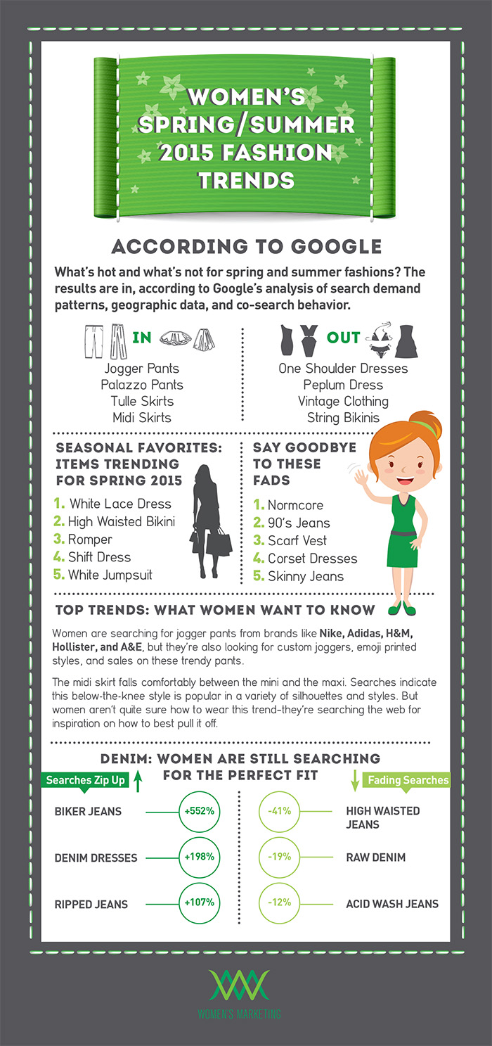 women-summer-fashion-trends-infographic