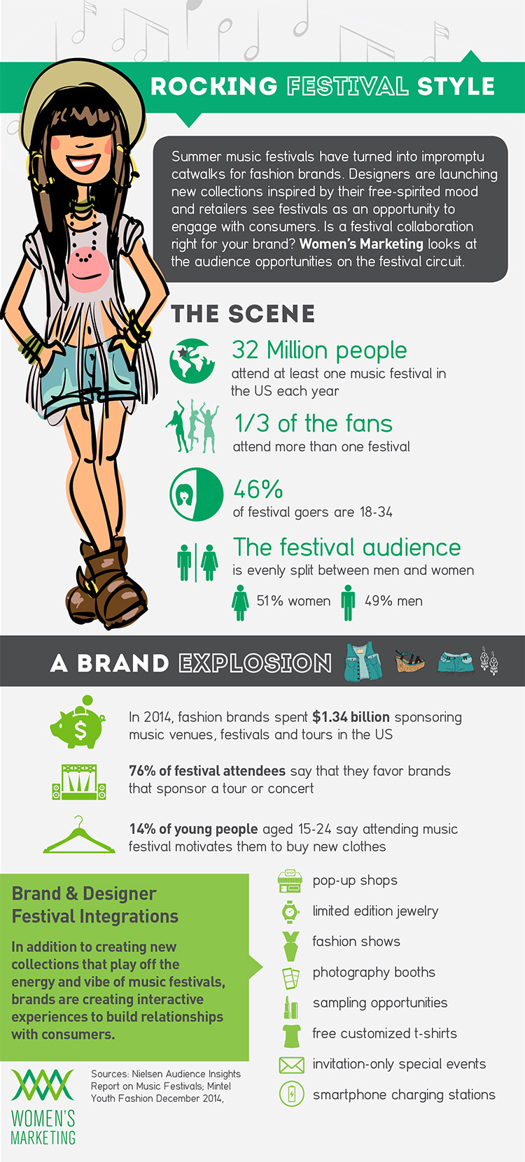 Statistics-and-demographics-about-summer-music-festivals-and-designer-fashion-brands