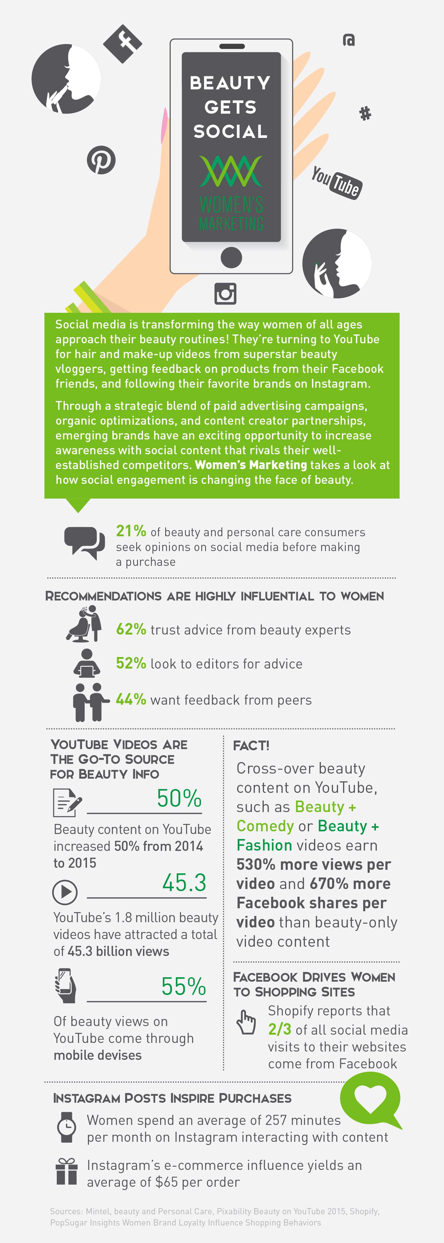 BeautyGetsSocial_Infographic