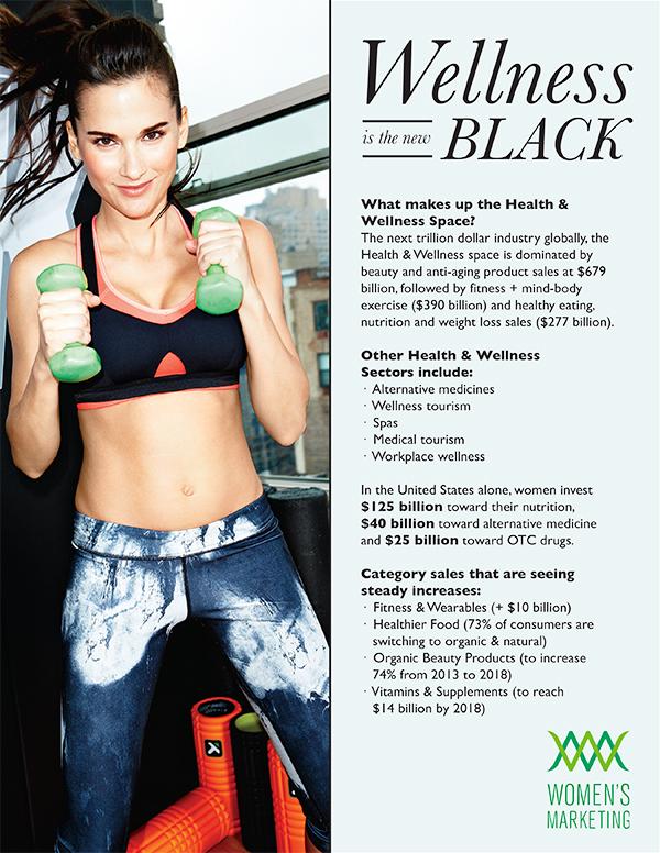 Health and Wellness marketing