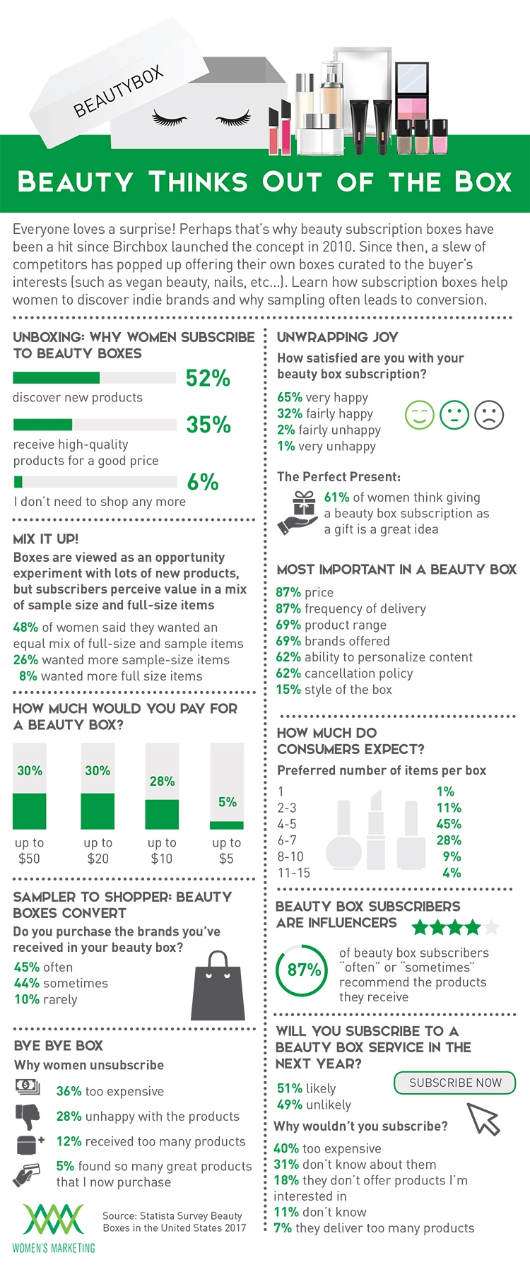 BeautyBox_Infographic.jpg