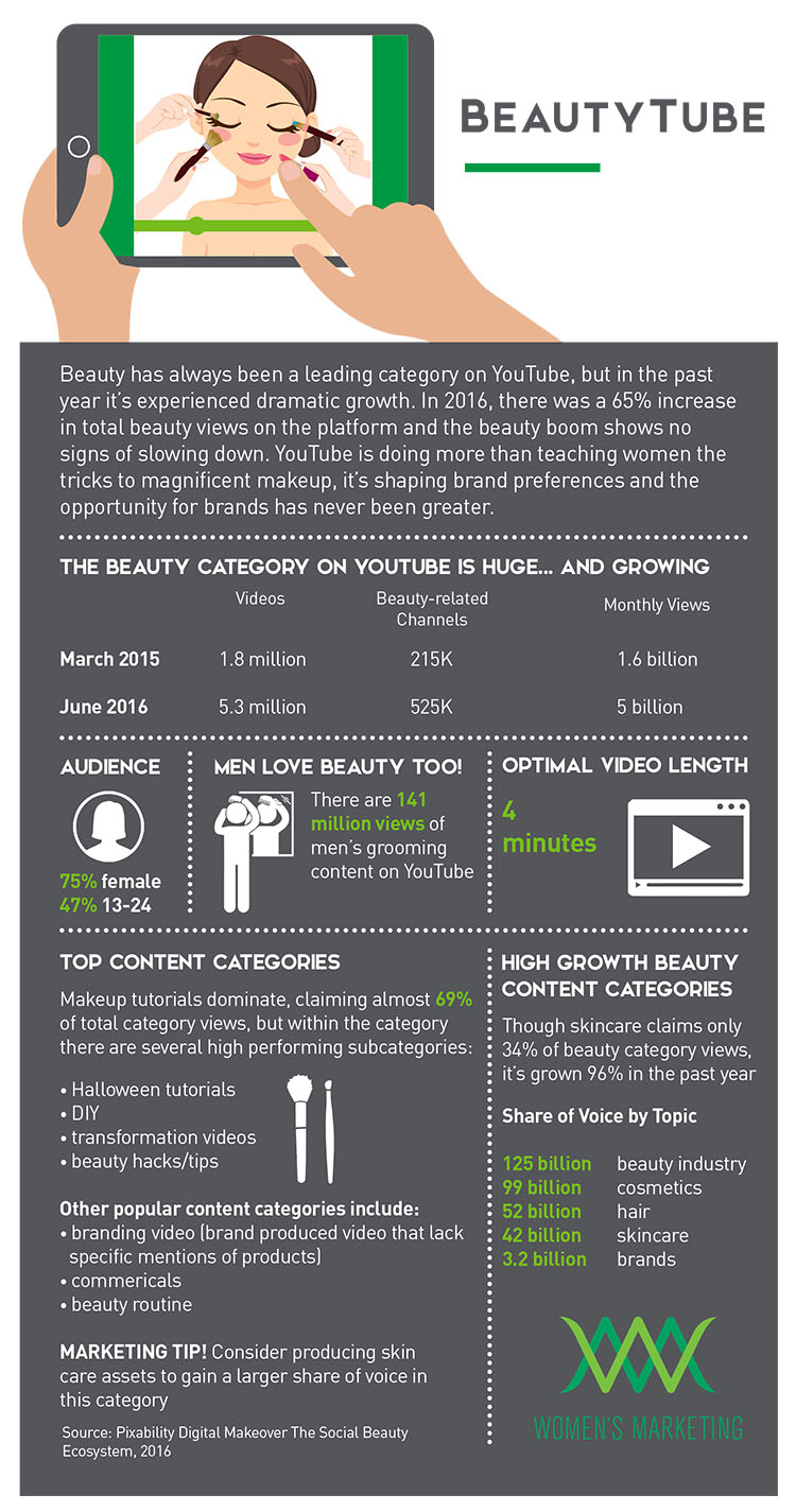BeautyTube_Infographic.jpg