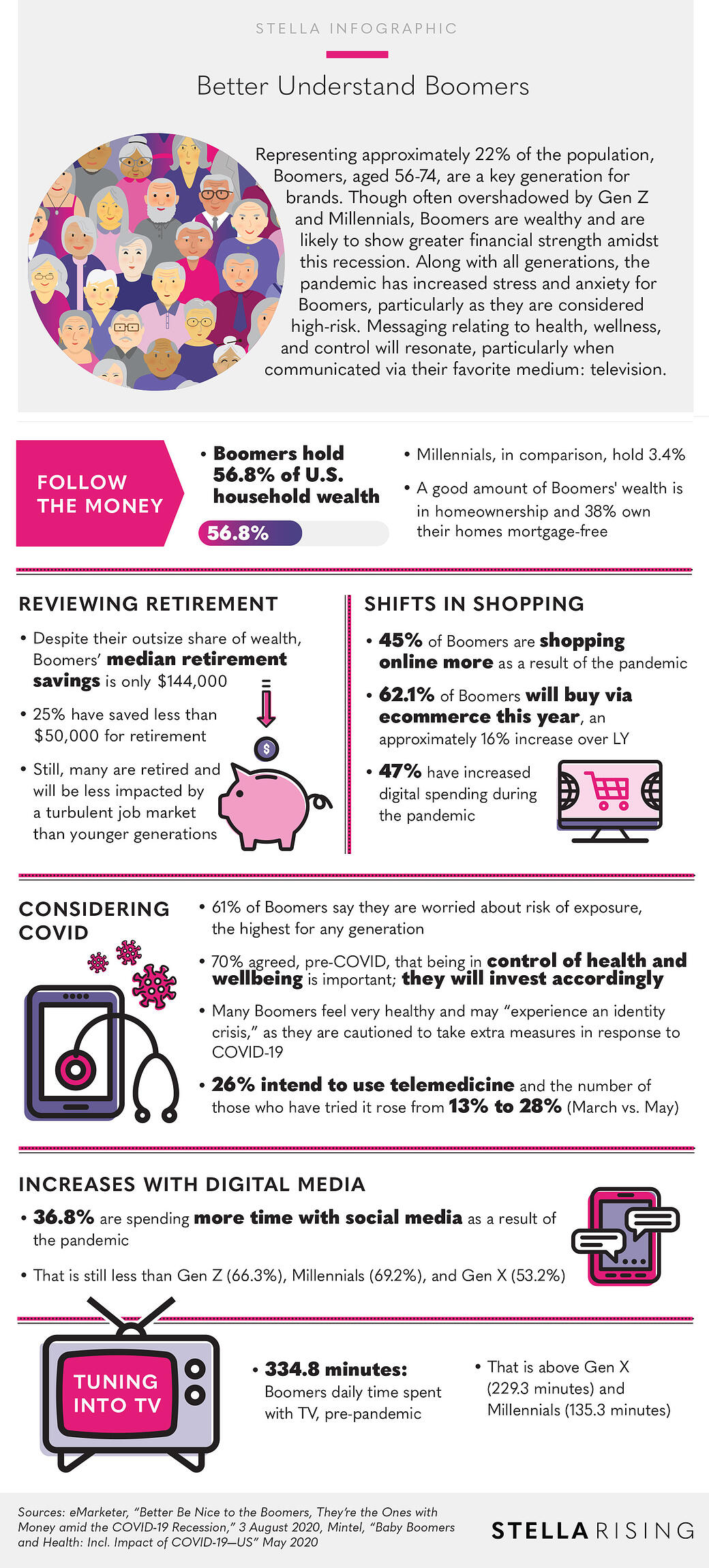 Better-Understand-Boomers_Infographic_