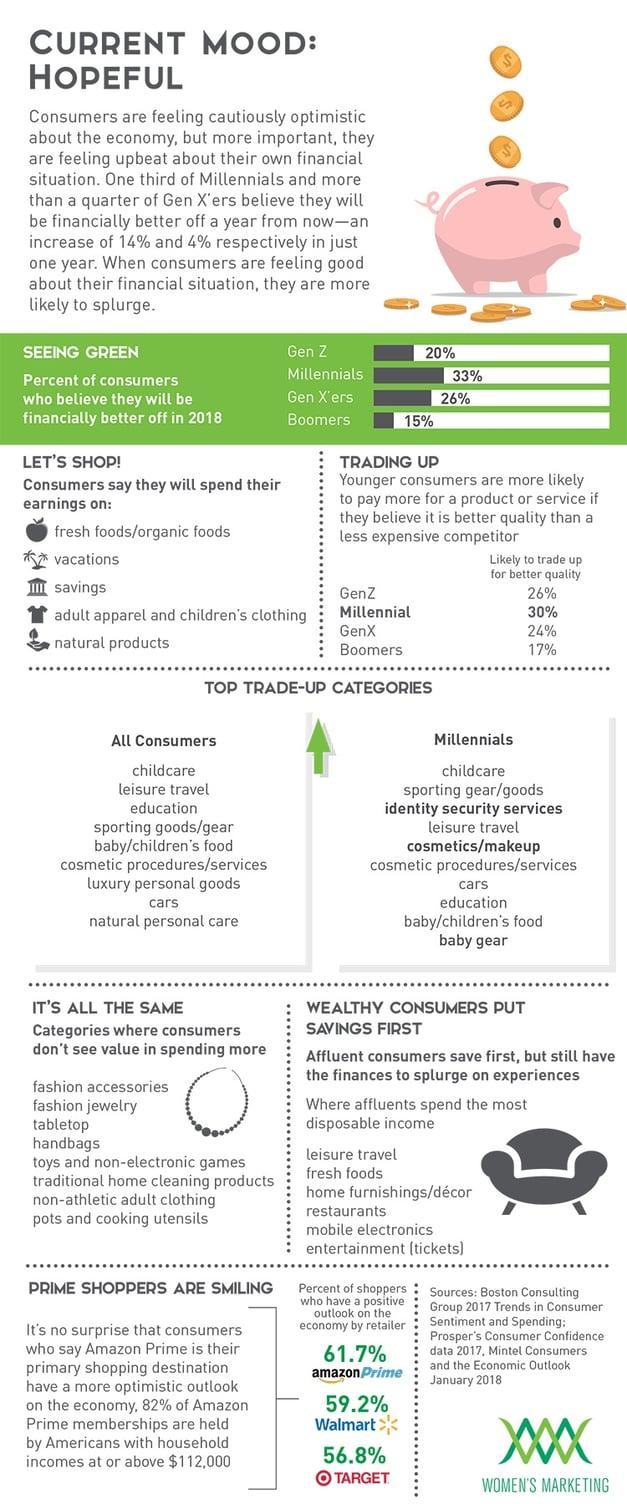 FinanciallyConfident_InfographicFinal.jpg