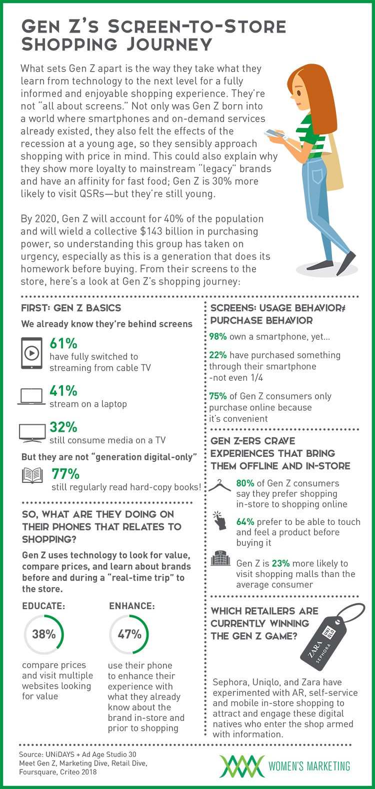 GenZScreentoStore_Infographic