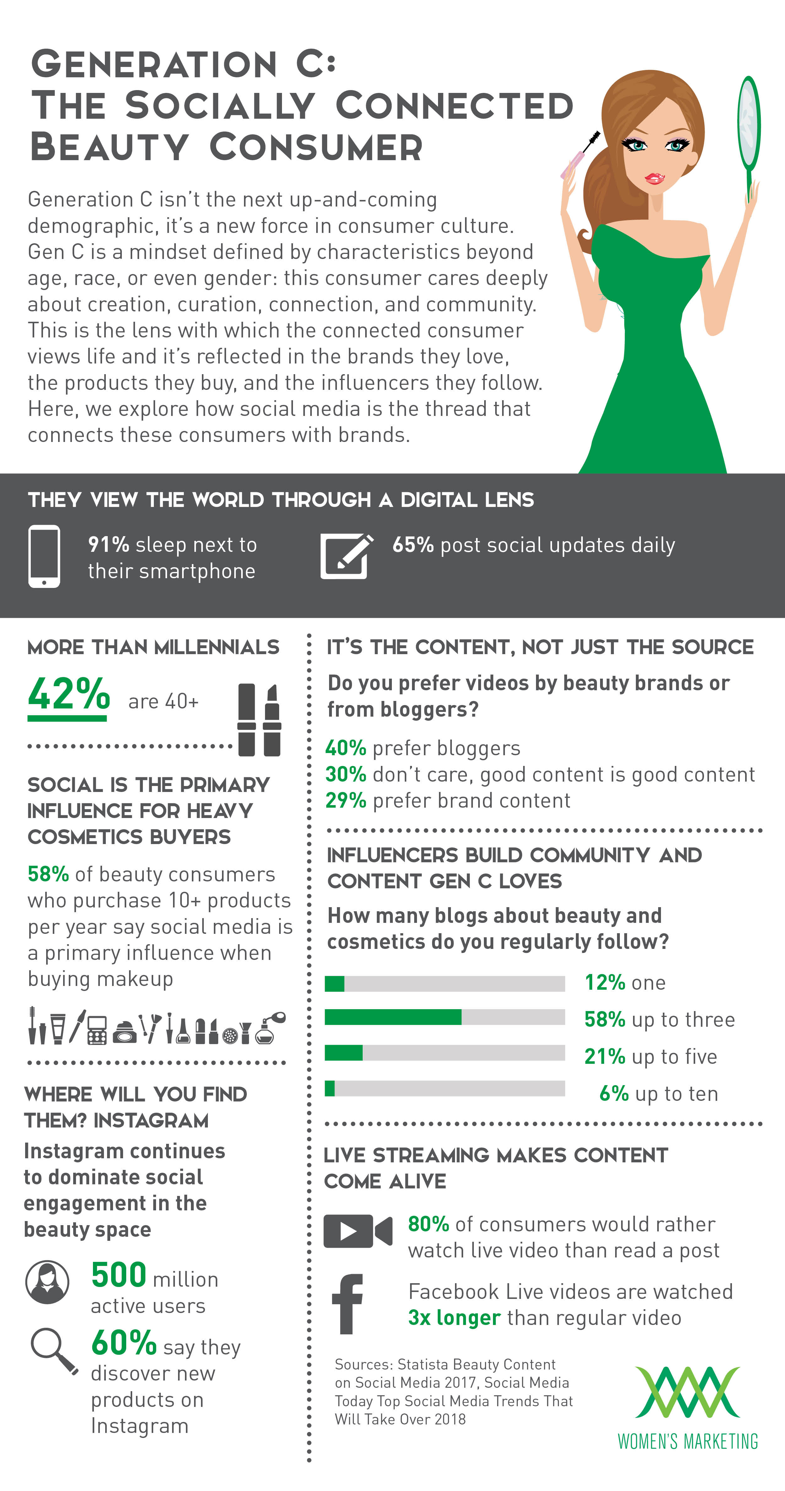 GenerationC_Infographic.jpg