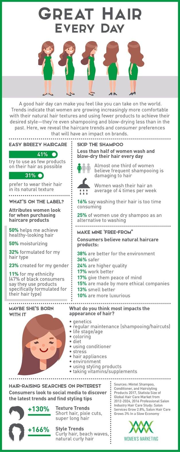 GreatHairEveryDay_Infographic.jpg