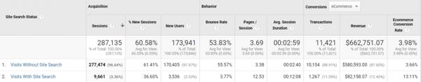 usage-stats