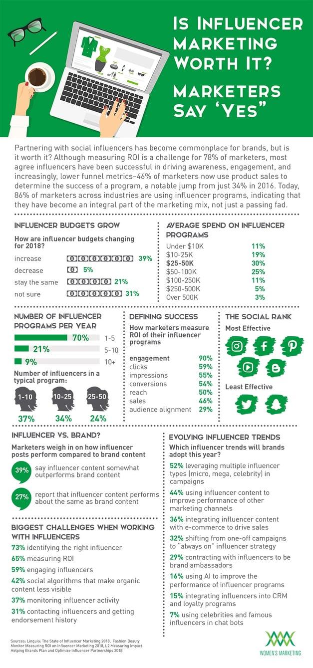 InfluencerMarketing_Infographic.jpg