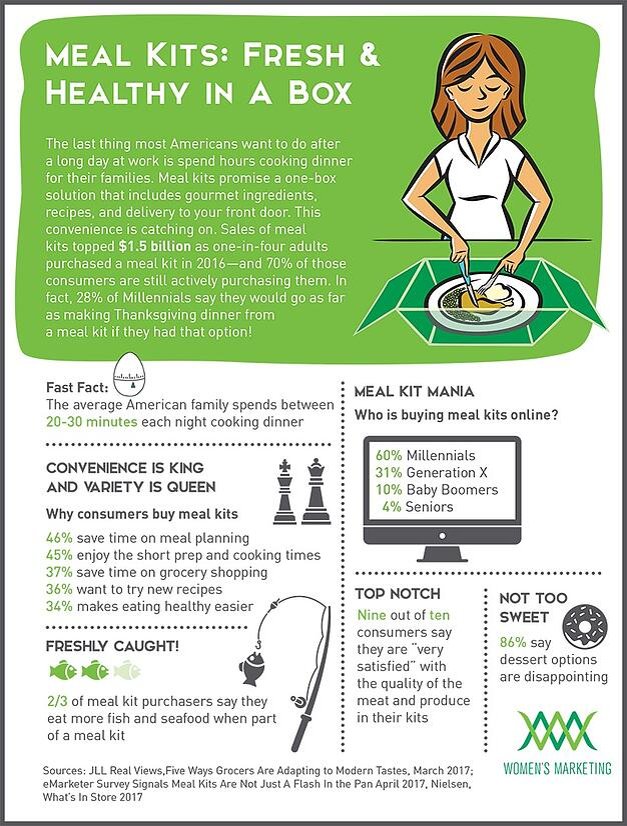 MealKits_Infographic.jpg