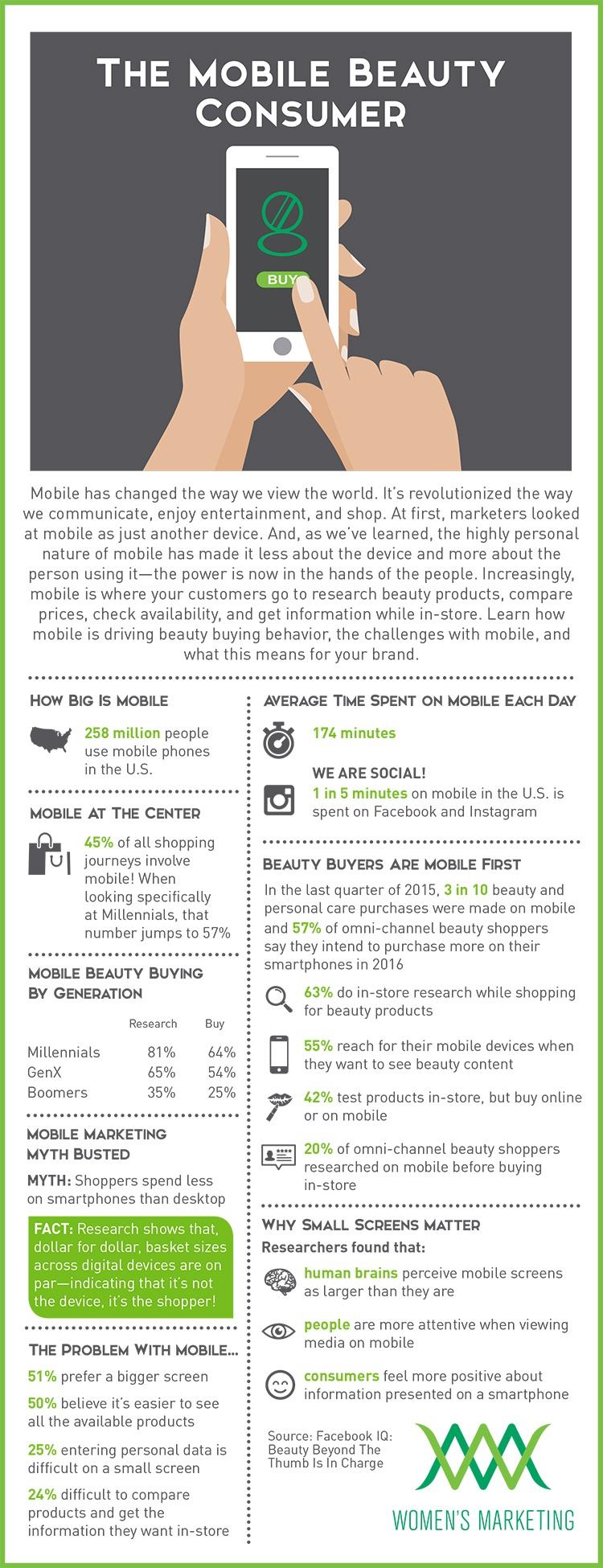 MobileBeautyConsumer_Infographic.jpg