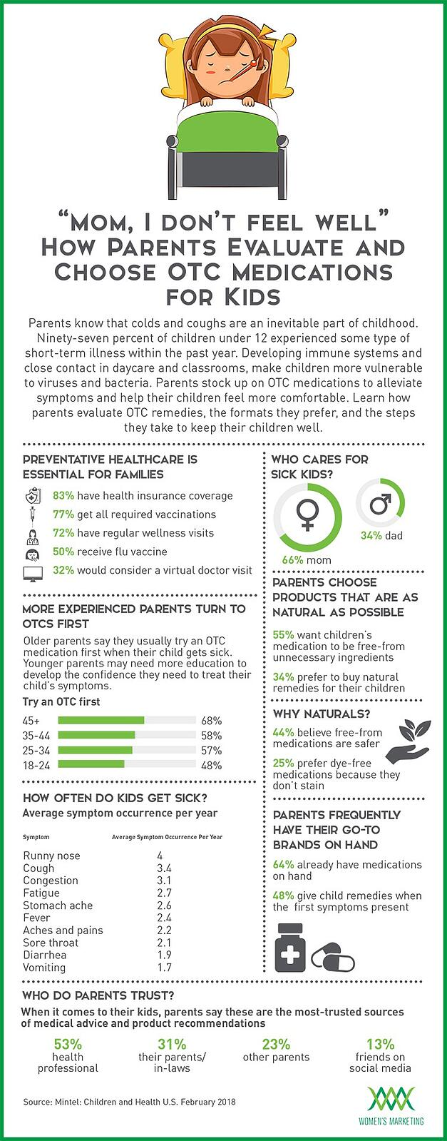 OTCMedicineForKids_Infographic.jpg
