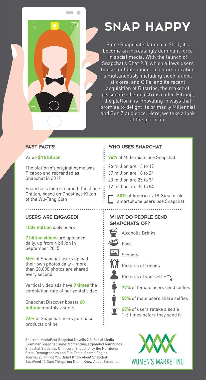 SnapHappy_Infographic.jpg