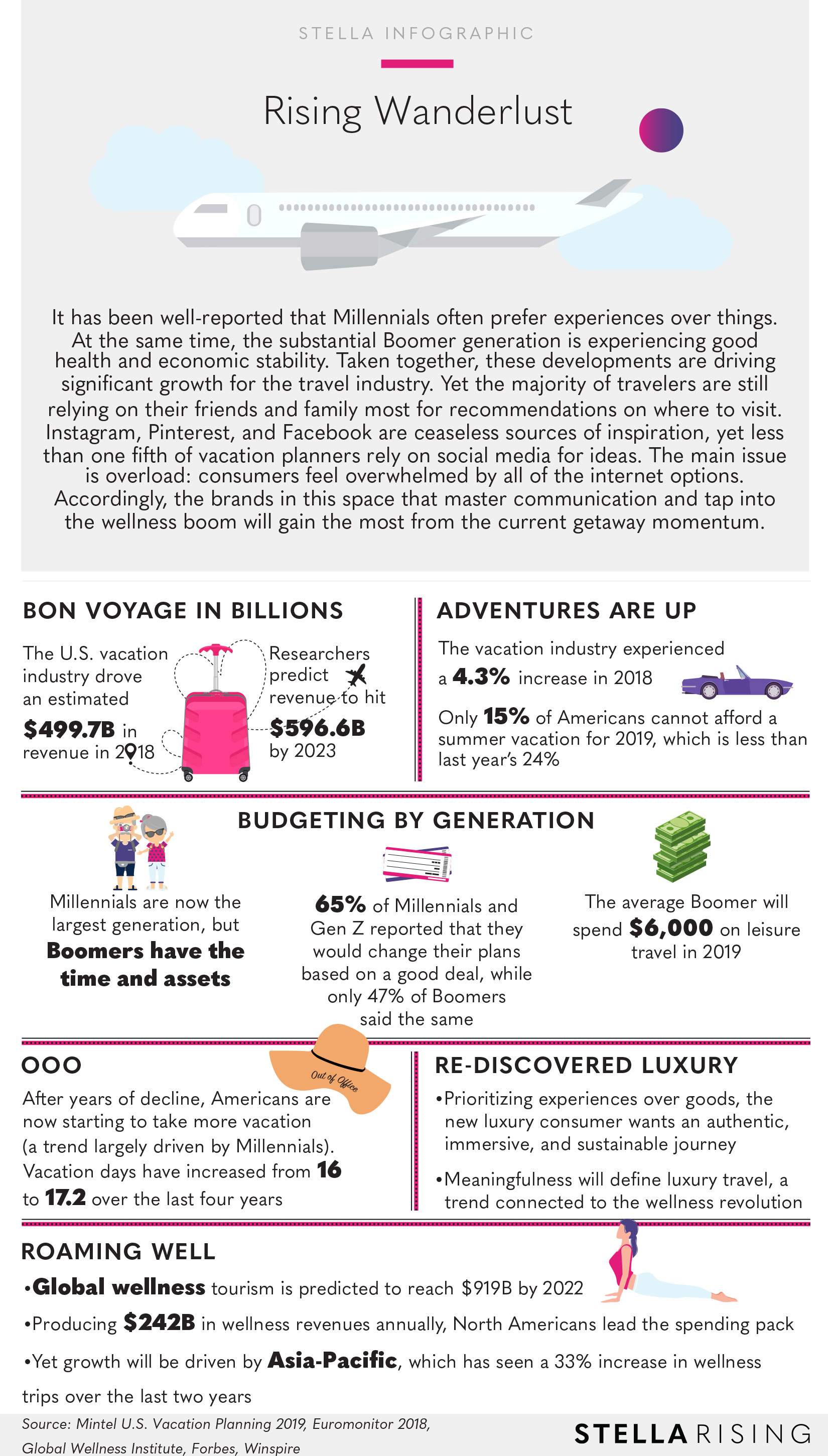 Travel_Trends_Infographic