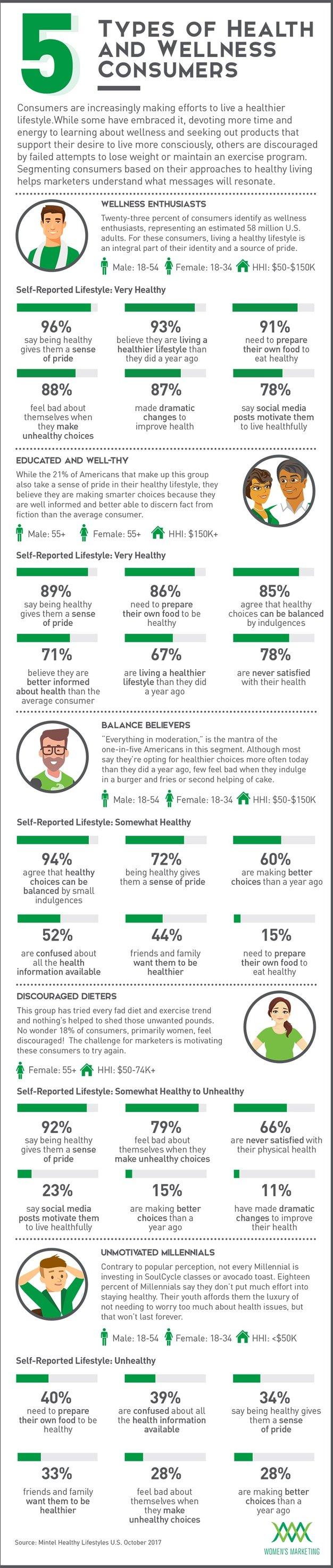 TypesofHealth&Wellness_Infographic.jpg