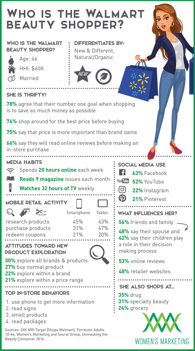 WalmartBeautyShopper_infographic.jpg