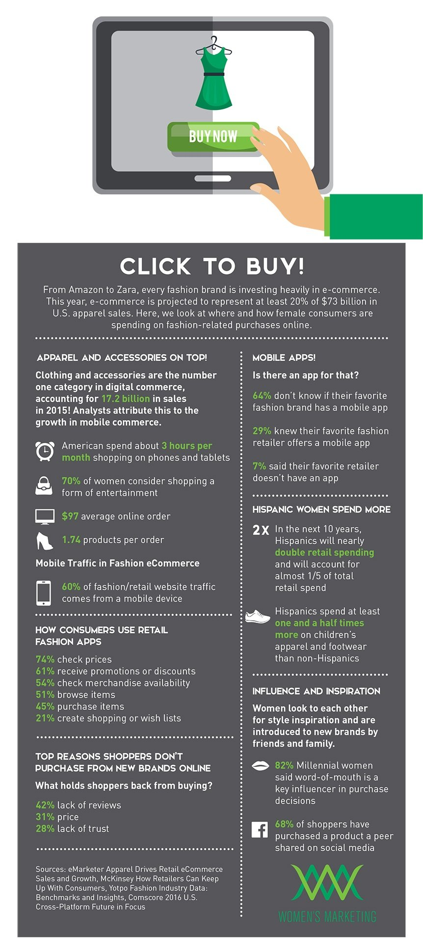 ClickToBuy_Infographic1_2.jpg