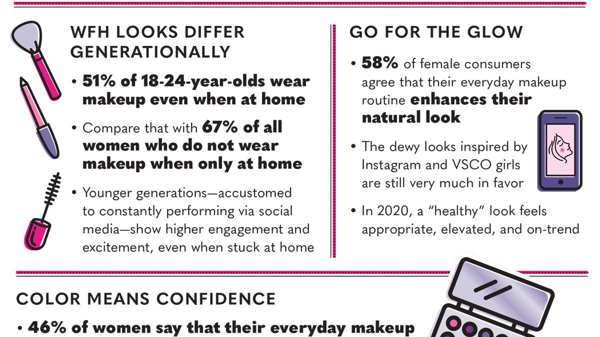 Infographic: Curious About Color: What's at Play in 2020's Color Cosmetics Market