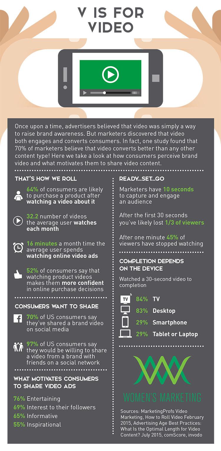 Video_Infographic.jpg